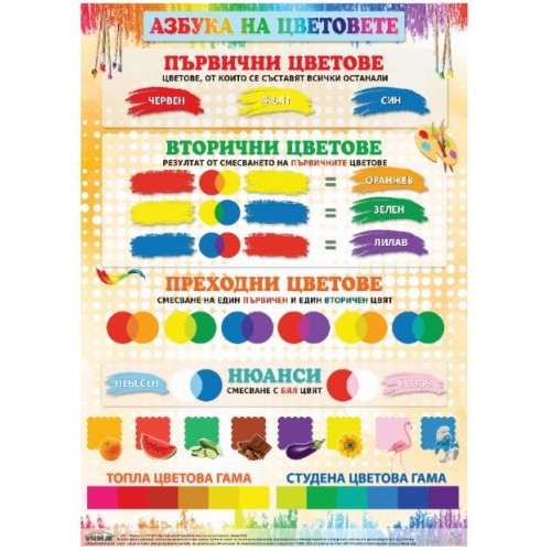Табло - Азбука на цветовете - 50 х 70 см