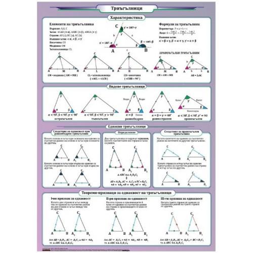 Табло -  Триъгълник. Еднакви триъгълници - 100 х 140 см